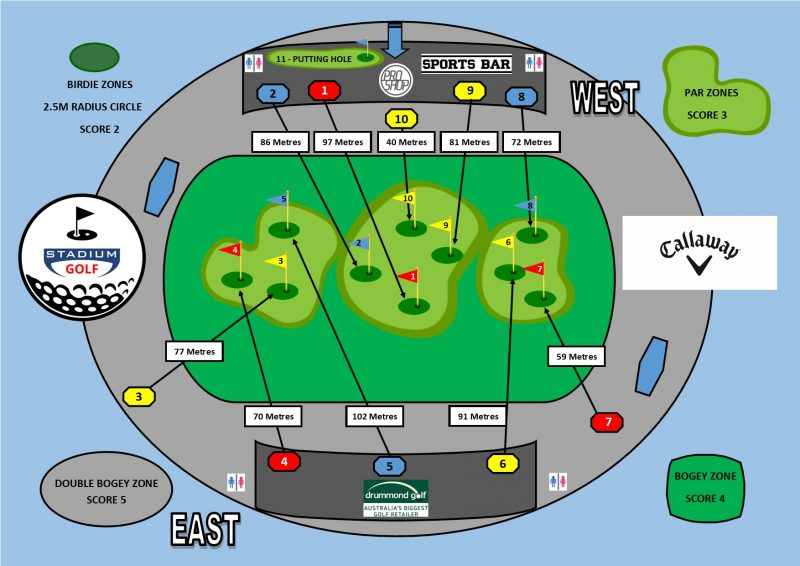 Stadium Golf Course Map - 2020